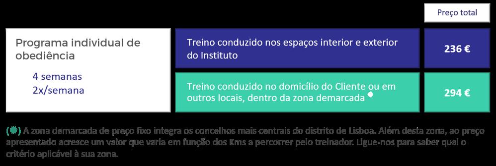 Programa_Obediencia4